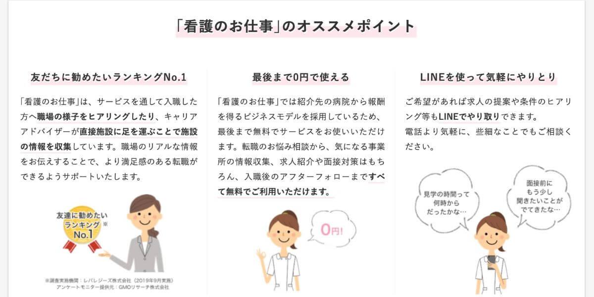 看護師転職サイトを活用するコツ